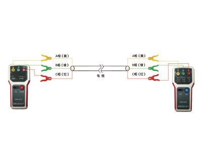 核相仪JCD010T